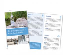 IDM-Flyer erschienen: Woher kommt unser Wasser?