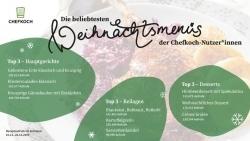 Chefkoch: Diese festlichen Menüs kommen 2020 auf deutsche Tische