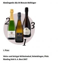 Vinum Sektaward: Wilhelmshof Erzeugnisse erreichen Bestplatzierungen