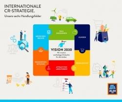 Nachaltigkeit: Aldi Süd veröffentlicht Corporate-Responsibility-Strategie