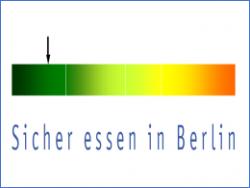 Lebensmittelkontrolleure richten Berliner Datenbank ein
